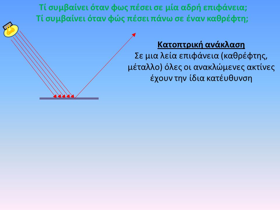 Τί συμβαίνει όταν φως πέσει σε μία αδρή επιφάνεια; Τί συμβαίνει όταν φώς πέσει πάνω σε έναν καθρέφτη; Κατοπτρική ανάκλαση Σε μια λεία επιφάνεια (καθρέφτης, μέταλλο) όλες οι ανακλώμενες ακτίνες έχουν την ίδια κατέυθυνση