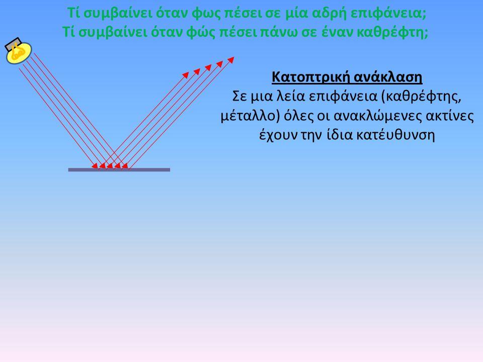 Αρχή της αντίστροφης πορείας του φωτός Όταν φωτεινές ακτίνες διέρχονται από την εστία ενός κοίλου καθρέφτη, μετά την ανάκλασή τους, διαδίδονται παράλληλα μεταξύ τους Κ Ε R