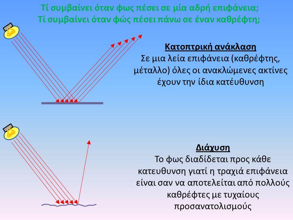 Τί συμβαίνει όταν φως πέσει σε μία αδρή επιφάνεια; Τί συμβαίνει όταν φώς πέσει πάνω σε έναν καθρέφτη; Κατοπτρική ανάκλαση Σε μια λεία επιφάνεια (καθρέφτης, μέταλλο) όλες οι ανακλώμενες ακτίνες έχουν την ίδια κατέυθυνση Διάχυση Το φως διαδίδεται προς κάθε κατευθυνση γιατί η τραχιά επιφάνεια είναι σαν να αποτελείται από πολλούς καθρέφτες με τυχαίους προσανατολισμούς