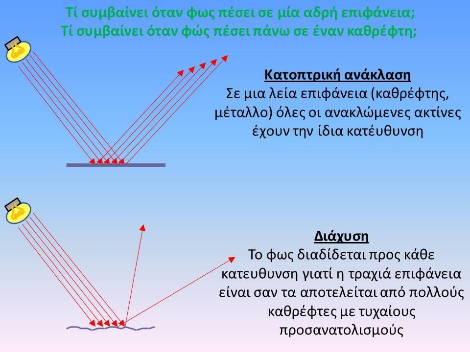 Τί συμβαίνει όταν φως πέσει σε μία αδρή επιφάνεια; Τί συμβαίνει όταν φώς πέσει πάνω σε έναν καθρέφτη; Κατοπτρική ανάκλαση Σε μια λεία επιφάνεια (καθρέφτης, μέταλλο) όλες οι ανακλώμενες ακτίνες έχουν την ίδια κατέυθυνση Διάχυση Το φως διαδίδεται προς κάθε κατευθυνση γιατί η τραχιά επιφάνεια είναι σαν τα αποτελείται από πολλούς καθρέφτες με τυχαίους προσανατολισμούς