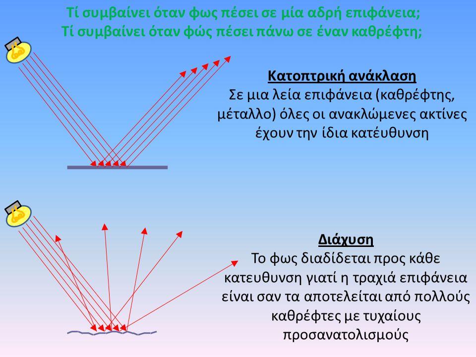 Τί συμβαίνει όταν φως πέσει σε μία αδρή επιφάνεια; Τί συμβαίνει όταν φώς πέσει πάνω σε έναν καθρέφτη; Κατοπτρική ανάκλαση Σε μια λεία επιφάνεια (καθρέ