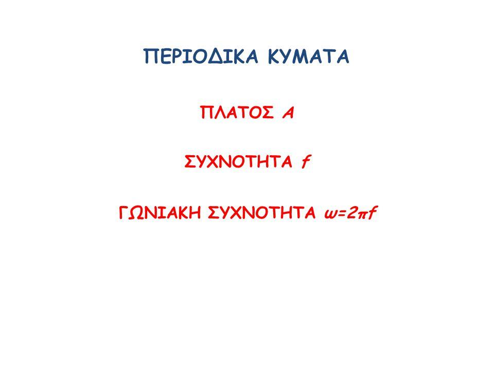 ΠΕΡΙΟΔΙΚΑ ΚΥΜΑΤΑ ΠΛΑΤΟΣ Α ΣΥΧΝΟΤΗΤΑ f ΓΩΝΙΑΚΗ ΣΥΧΝΟΤΗΤΑ ω=2πf