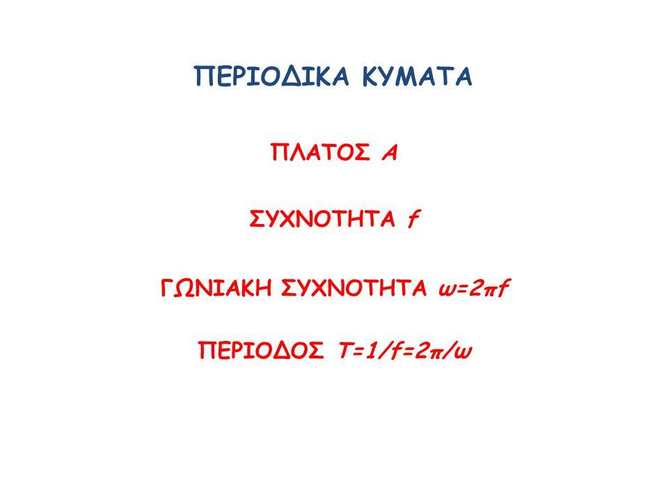 ΠΕΡΙΟΔΙΚΑ ΚΥΜΑΤΑ ΠΛΑΤΟΣ Α ΣΥΧΝΟΤΗΤΑ f ΓΩΝΙΑΚΗ ΣΥΧΝΟΤΗΤΑ ω=2πf ΠΕΡΙΟΔΟΣ Τ=1/f=2π/ω