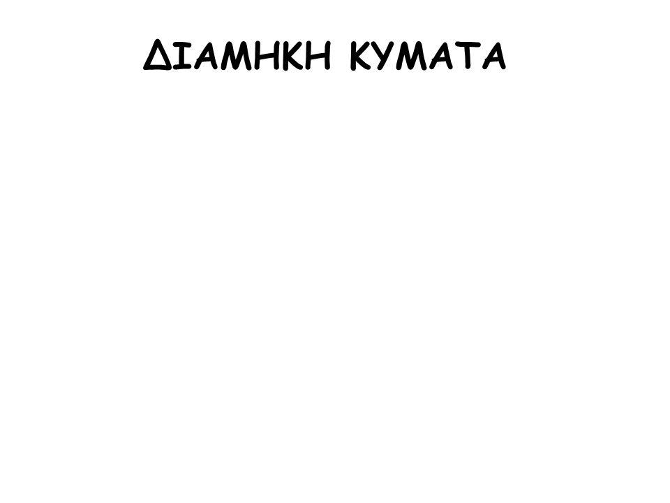 ΔΙΑΜΗΚΗ ΚΥΜΑΤΑ