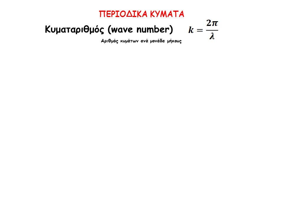 Αριθμός κυμάτων ανά μονάδα μήκους Κυματαριθμός (wave number) ΠΕΡΙΟΔΙΚΑ ΚΥΜΑΤΑ