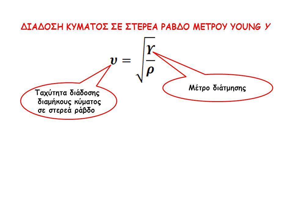 Ταχύτητα διάδοσης διαμήκους κύματος σε στερεά ράβδο Μέτρο διάτμησης ΔΙΑΔΟΣΗ ΚΥΜΑΤΟΣ ΣΕ ΣΤΕΡΕΑ ΡΑΒΔΟ ΜΕΤΡΟΥ YOUNG Y