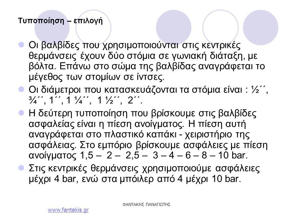 www.fantakis.gr ΦΑΝΤΑΚΗΣ ΠΑΝΑΓΙΩΤΗΣ Παράδειγμα πίνακα επιλογής βαλβίδας ασφαλείας δίνεται παρακάτω.