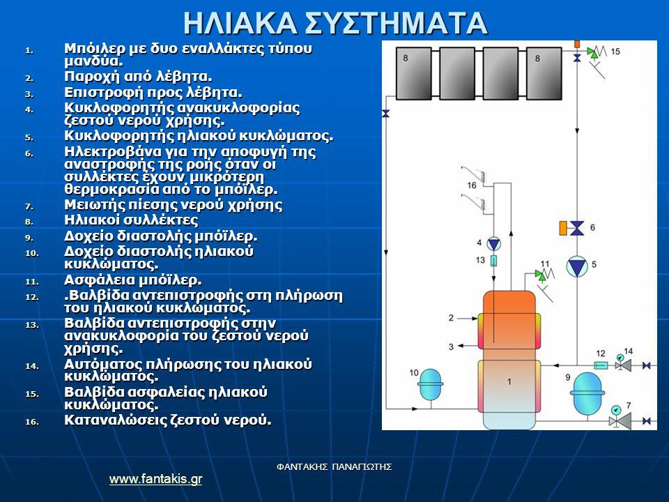 www.fantakis.gr ΦΑΝΤΑΚΗΣ ΠΑΝΑΓΙΩΤΗΣ ΗΛΙΑΚΑ ΣΥΣΤΗΜΑΤΑ 1. Μπόιλερ με δυο εναλλάκτες τύπου μανδύα. 2. Παροχή από λέβητα. 3. Επιστροφή προς λέβητα. 4. Κυκ