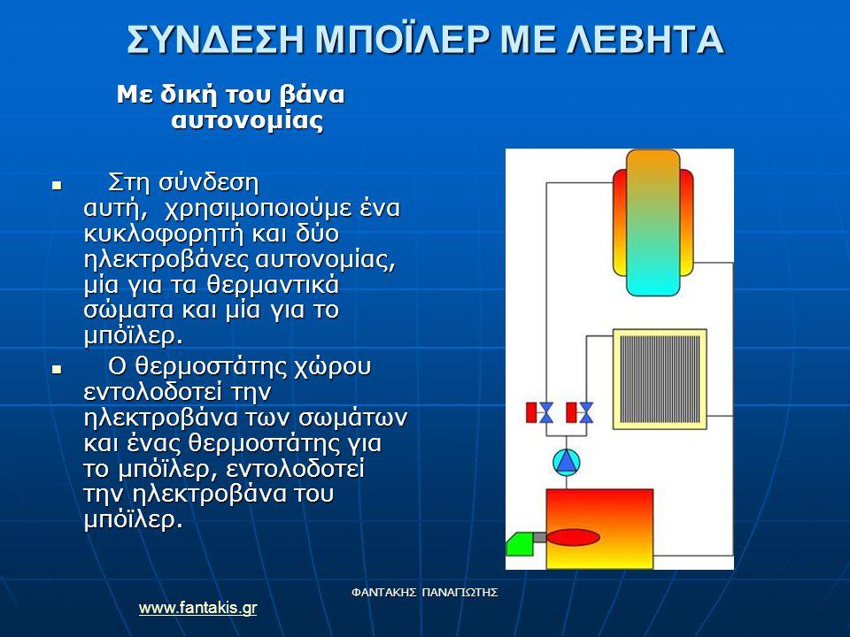 www.fantakis.gr ΦΑΝΤΑΚΗΣ ΠΑΝΑΓΙΩΤΗΣ ΣΥΝΔΕΣΗ ΜΠΟΪΛΕΡ ΜΕ ΛΕΒΗΤΑ Με δική του βάνα αυτονομίας Στη σύνδεση αυτή, χρησιμοποιούμε ένα κυκλοφορητή και δύο ηλε
