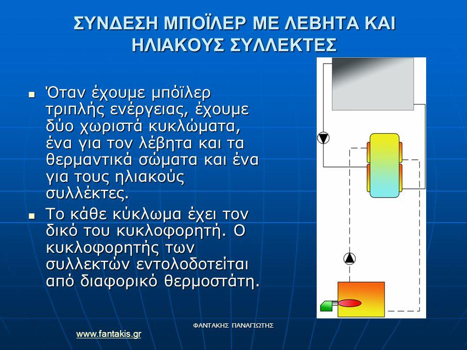 www.fantakis.gr ΦΑΝΤΑΚΗΣ ΠΑΝΑΓΙΩΤΗΣ ΣΥΝΔΕΣΗ ΜΠΟΪΛΕΡ ΜΕ ΛΕΒΗΤΑ ΚΑΙ ΗΛΙΑΚΟΥΣ ΣΥΛΛΕΚΤΕΣ Όταν έχουμε μπόϊλερ τριπλής ενέργειας, έχουμε δύο χωριστά κυκλώματα, ένα για τον λέβητα και τα θερμαντικά σώματα και ένα για τους ηλιακούς συλλέκτες.