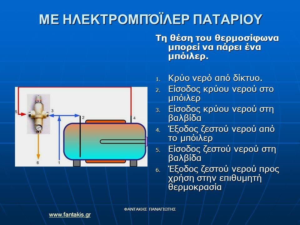 www.fantakis.gr ΦΑΝΤΑΚΗΣ ΠΑΝΑΓΙΩΤΗΣ ΜΕ ΗΛΕΚΤΡΟΜΠΌΪΛΕΡ ΠΑΤΑΡΙΟΥ Τη θέση του θερμοσίφωνα μπορεί να πάρει ένα μπόιλερ. 1. Κρύο νερό από δίκτυο. 2. Είσοδο