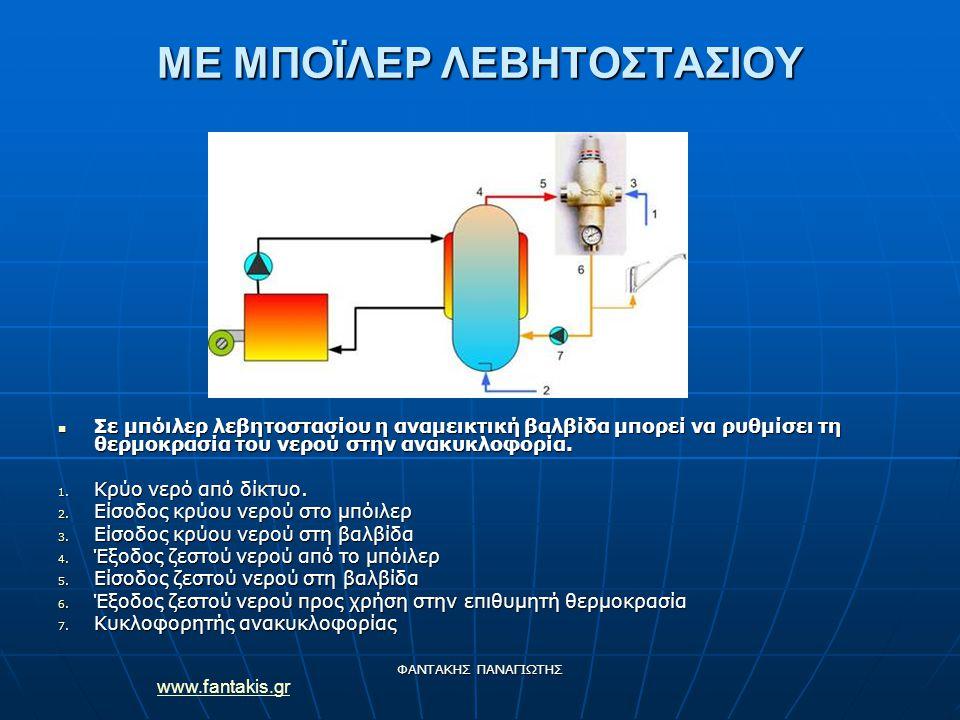 www.fantakis.gr ΦΑΝΤΑΚΗΣ ΠΑΝΑΓΙΩΤΗΣ ΜΕ ΜΠΟΪΛΕΡ ΛΕΒΗΤΟΣΤΑΣΙΟΥ Σε μπόιλερ λεβητοστασίου η αναμεικτική βαλβίδα μπορεί να ρυθμίσει τη θερμοκρασία του νερο