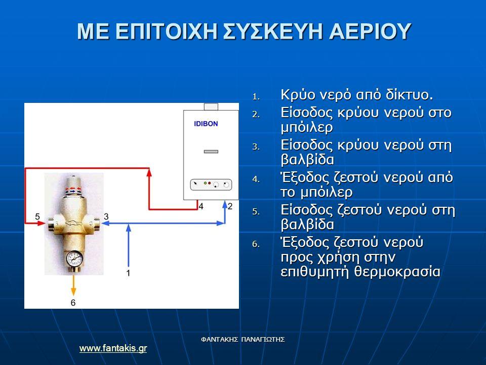 www.fantakis.gr ΦΑΝΤΑΚΗΣ ΠΑΝΑΓΙΩΤΗΣ ΜΕ ΕΠΙΤΟΙΧΗ ΣΥΣΚΕΥΗ ΑΕΡΙΟΥ 1. Κρύο νερό από δίκτυο. 2. Είσοδος κρύου νερού στο μπόιλερ 3. Είσοδος κρύου νερού στη