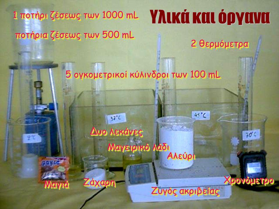 Υλικά και όργανα ΑλεύριΑλεύρι ΖάχαρηΖάχαρη ΜαγιάΜαγιά Δυο λεκάνες ποτήρια ζέσεως των 500 mL 1 ποτήρι ζέσεως των 1000 mL 5 ογκομετρικοί κύλινδροι των 100 mL ΧρονόμετροΧρονόμετρο Μαγειρικό λάδι Ζυγός ακριβείας 2 θερμόμετρα