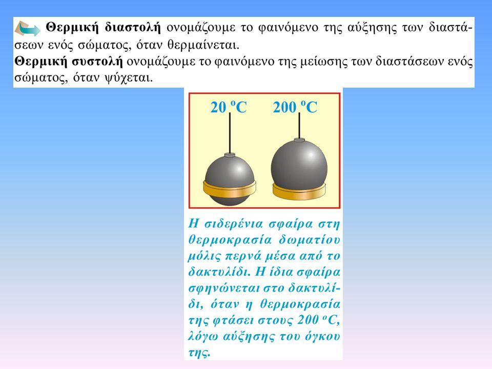 Η μεταβολή του μήκους είναι ανάλογη της μεταβολής της θερμοκρασίας Παράγοντες που επηρεάζουν τη γραμμική μεταβολή των στερεών