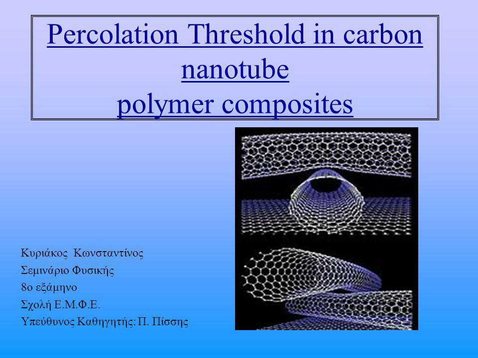 Percolation Threshold in carbon nanotube polymer composites Κυριάκος Kωνσταντίνος Σεμινάριο Φυσικής 8ο εξάμηνο Σχολή Ε.Μ.Φ.Ε.
