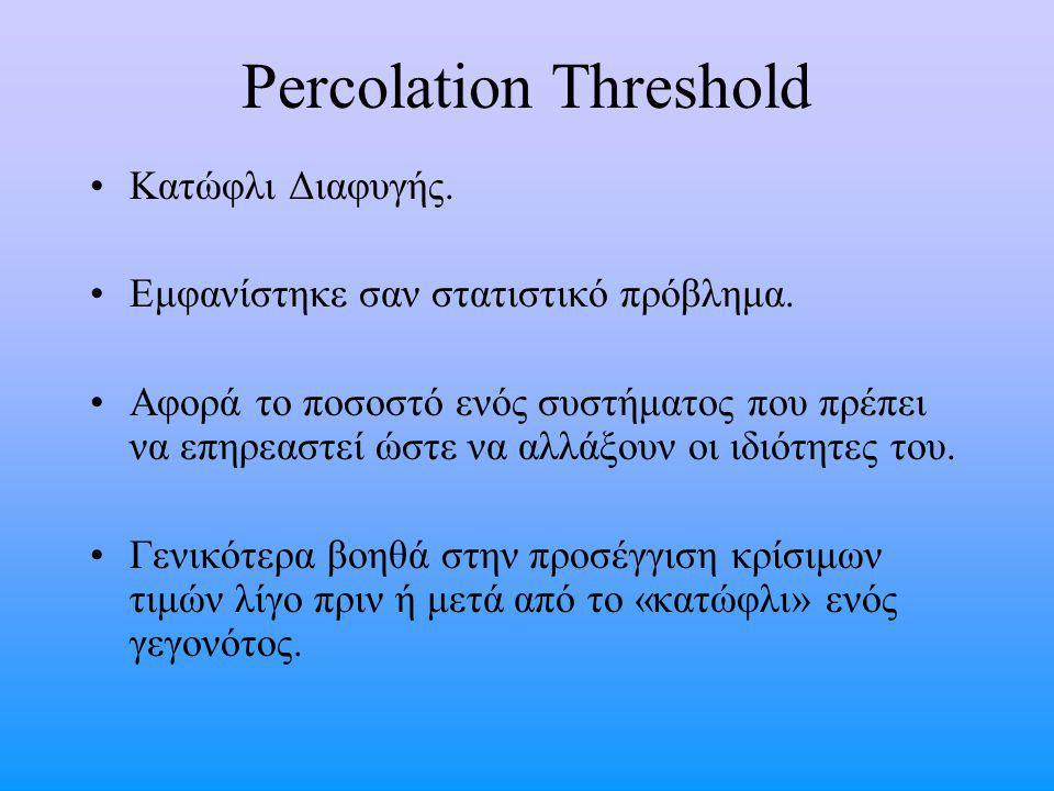 Percolation Threshold Κατώφλι Διαφυγής. Εμφανίστηκε σαν στατιστικό πρόβλημα. Αφορά το ποσοστό ενός συστήματος που πρέπει να επηρεαστεί ώστε να αλλάξου