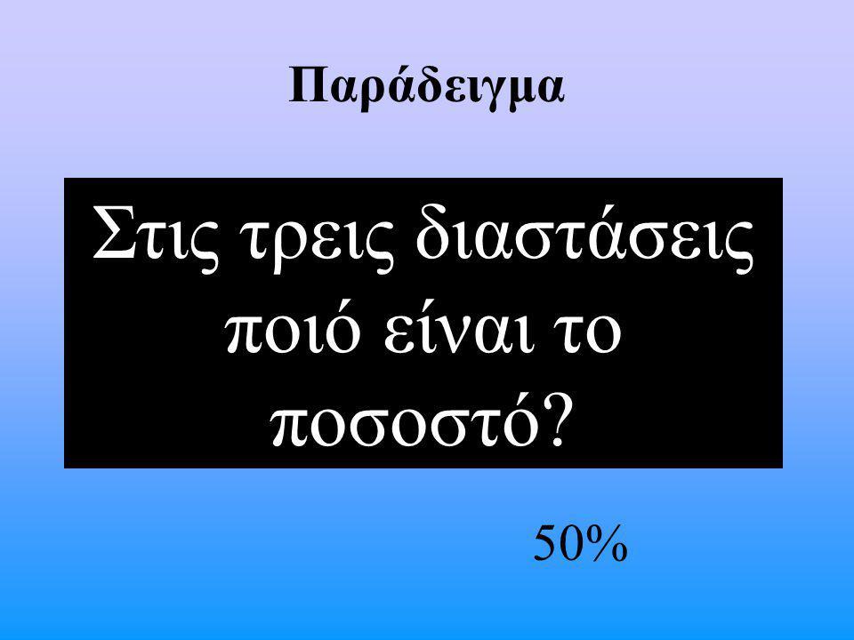 Παράδειγμα Μία Διάσταση Δύο Διαστάσεις 100% 50% Στις τρεις διαστάσεις ποιό είναι το ποσοστό?