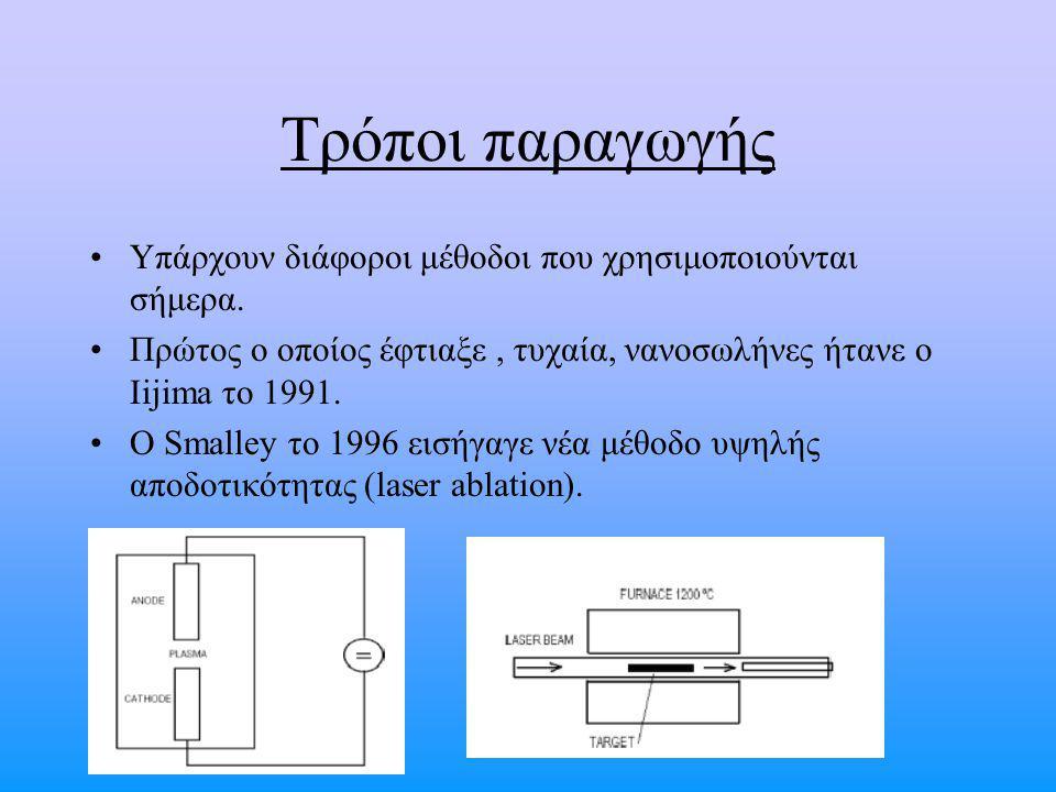 Τρόποι παραγωγής Υπάρχουν διάφοροι μέθοδοι που χρησιμοποιούνται σήμερα. Πρώτος ο οποίος έφτιαξε, τυχαία, νανοσωλήνες ήτανε ο Iijima το 1991. Ο Smalley