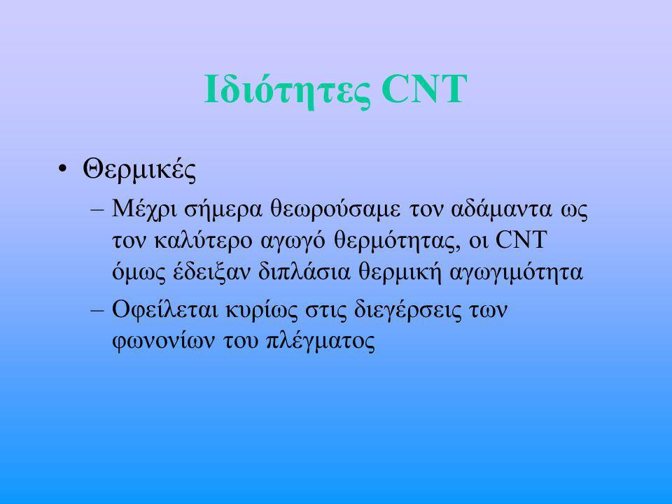 Ιδιότητες CNT Θερμικές –Μέχρι σήμερα θεωρούσαμε τον αδάμαντα ως τον καλύτερο αγωγό θερμότητας, οι CNT όμως έδειξαν διπλάσια θερμική αγωγιμότητα –Οφείλεται κυρίως στις διεγέρσεις των φωνονίων του πλέγματος