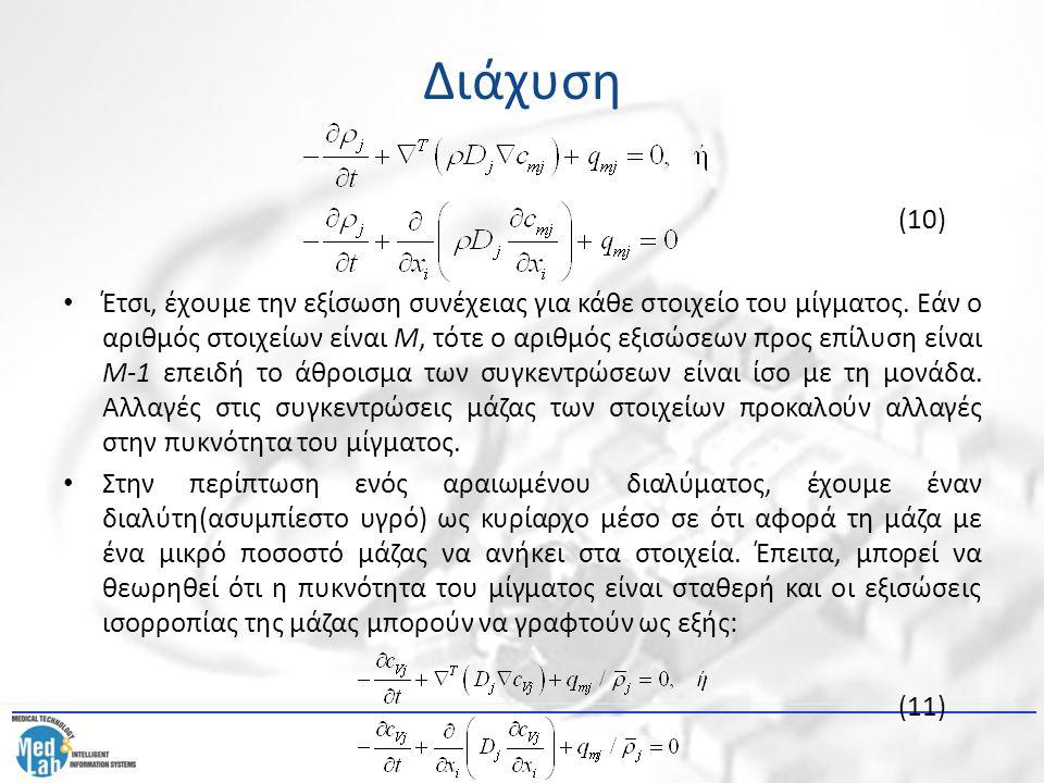 Παράδειγμα 3.Διάχυση μίας διάστασης σε μη-σταθερό πρόβλημα Για έχουμε: όπου D σταθερά.