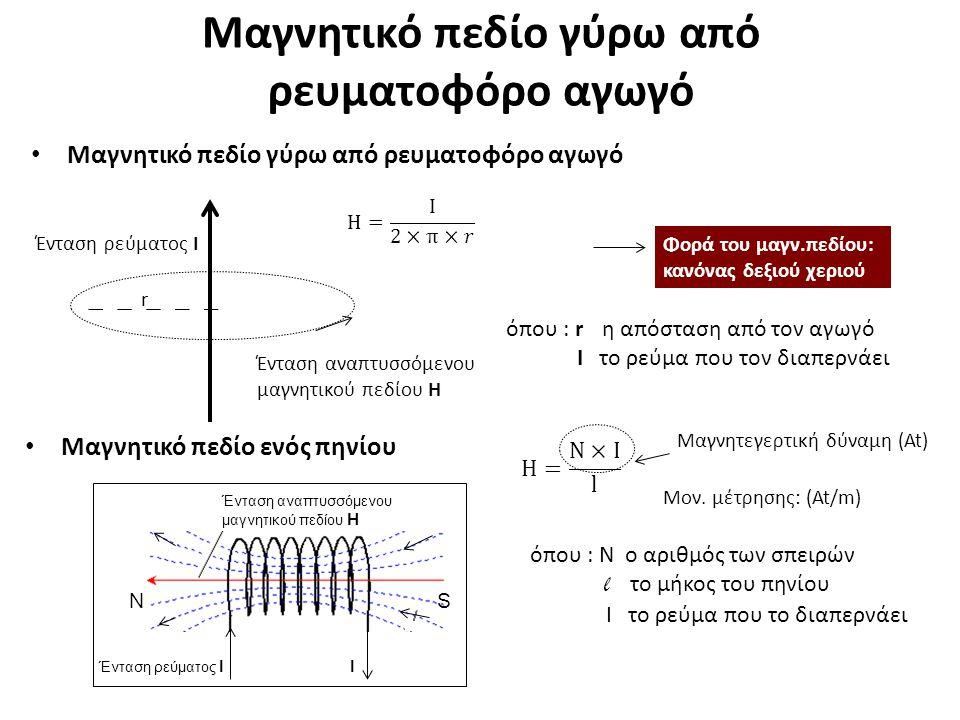 Ένταση ρεύματος Ι Ένταση αναπτυσσόμενου μαγνητικού πεδίου Η r Ένταση ρεύματος Ι Ι όπου : Ν ο αριθμός των σπειρών l το μήκος του πηνίου I το ρεύμα που
