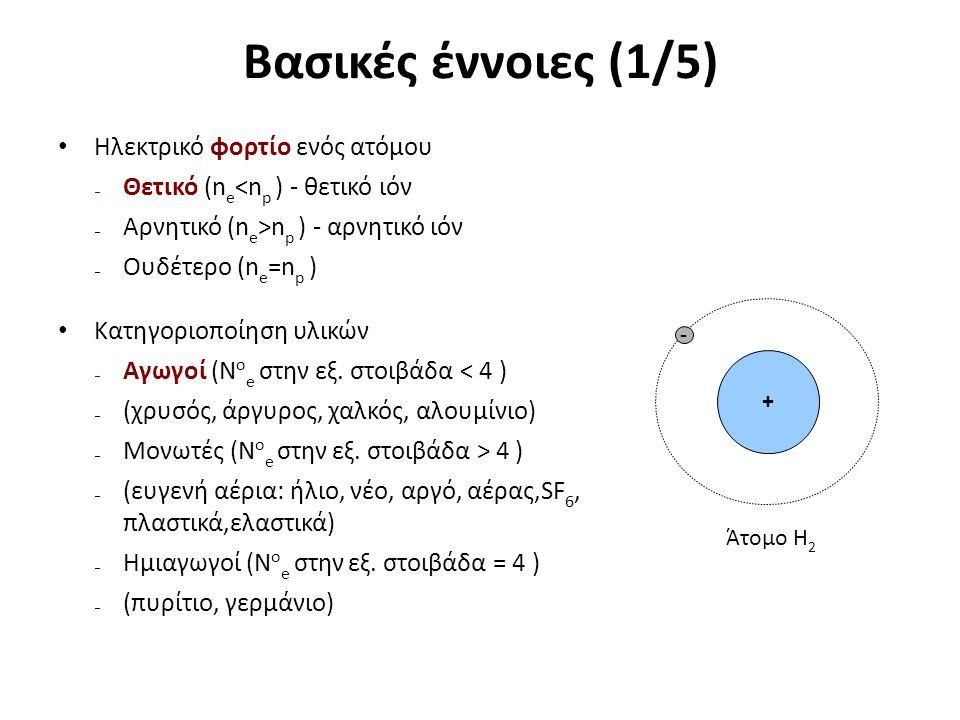 - + Άτομο H 2 Βασικές έννοιες (1/5) Ηλεκτρικό φορτίο ενός ατόμου – Θετικό (n e <n p ) - θετικό ιόν – Αρνητικό (n e >n p ) - αρνητικό ιόν – Ουδέτερο (n