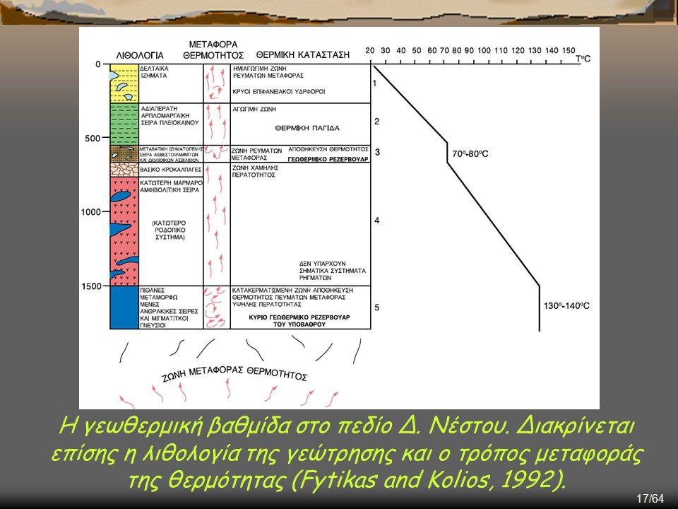 17/64 Η γεωθερμική βαθμίδα στο πεδίο Δ. Νέστου. Διακρίνεται επίσης η λιθολογία της γεώτρησης και ο τρόπος μεταφοράς της θερμότητας (Fytikas and Kolios