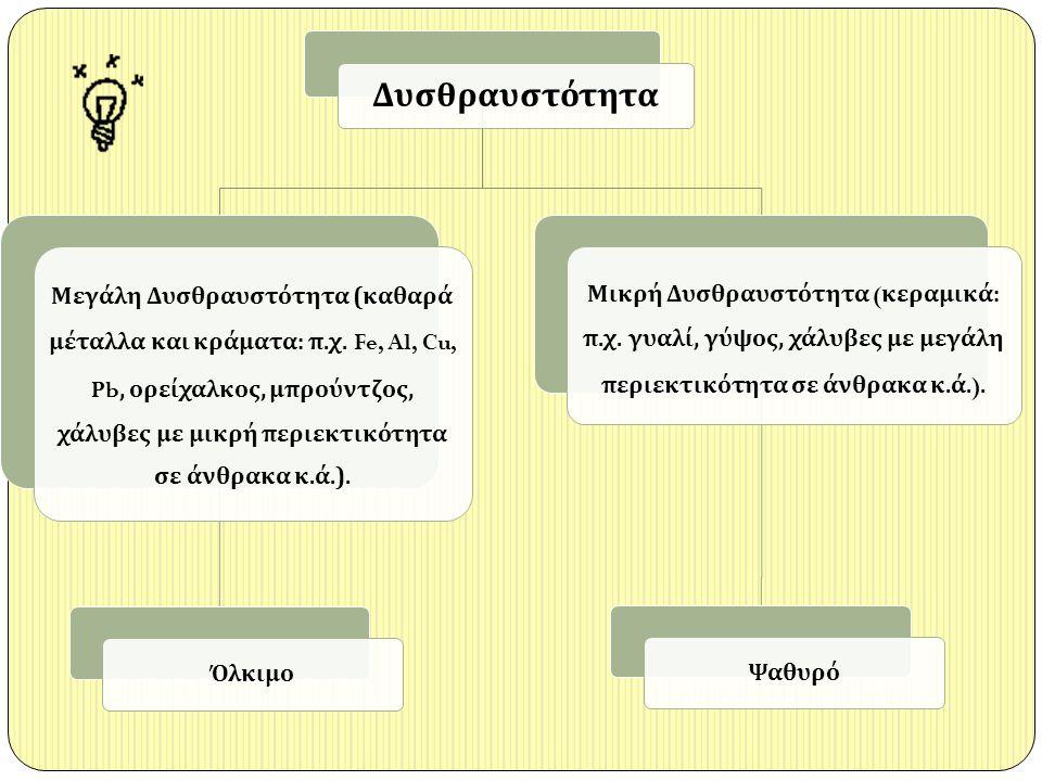 Αντοχή σε κρούση ( Δυσθραυστότητα : Η αντοχή σε κρούσεις ) Κό π ωση ( Η μείωση της αντοχής του υλικού υ π ό την ε π ίδραση εναλλασόμενων, π εριοδικών και συνεχών φορτίων, η ο π οία μετά α π ό ένα συγκεκριμένο χρονικό διάστημα μ π ορεί να οδηγήσει σε αστοχία του υλικού ).