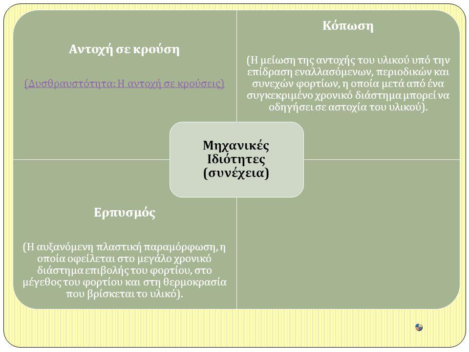 Ελαστικότητα ( Υ π ό την ε π ίδραση εξωτερικών δυνάμεων, το σώμα π αραμορφώνεται ).