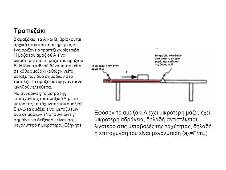 Τραπεζάκι 2 αμαξάκια, τα Α και Β, βρίσκονται αρχικά σε κατάσταση ηρεμίας σε ένα οριζόντιο τραπέζι χωρίς τριβή. Η μάζα του αμαξιού Α είναι μικρότερη απ