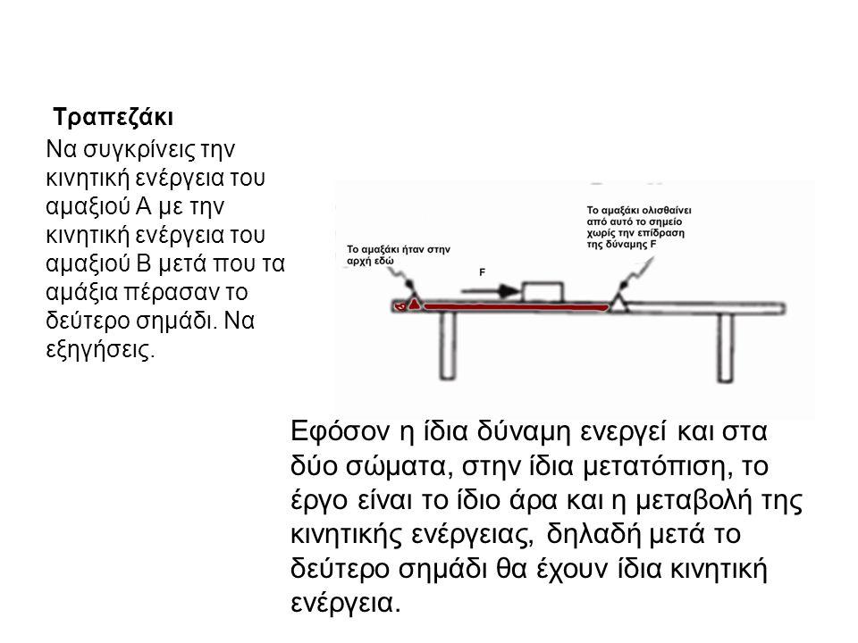 Τραπεζάκι Να συγκρίνεις την κινητική ενέργεια του αμαξιού Α με την κινητική ενέργεια του αμαξιού Β μετά που τα αμάξια πέρασαν το δεύτερο σημάδι. Να εξ