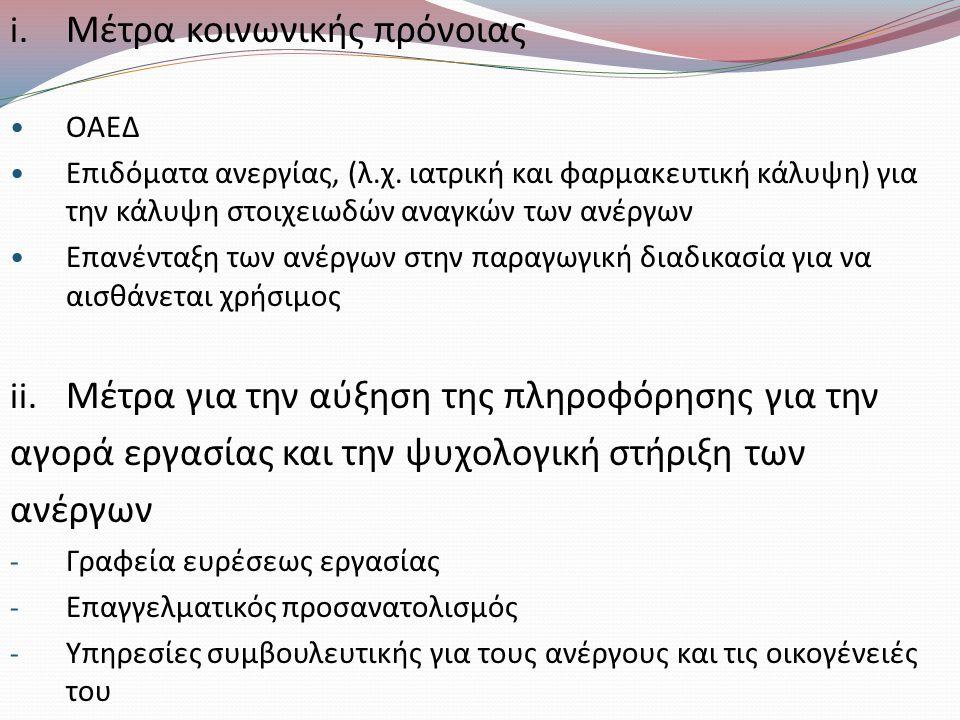 i. Μέτρα κοινωνικής πρόνοιας ΟΑΕΔ Επιδόματα ανεργίας, (λ.χ. ιατρική και φαρμακευτική κάλυψη) για την κάλυψη στοιχειωδών αναγκών των ανέργων Επανένταξη