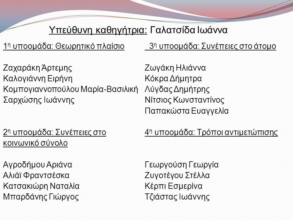 1 η υποομάδα: Θεωρητικό πλαίσιο Ζαχαράκη Άρτεμης Καλογιάννη Ειρήνη Κομπογιαννοπούλου Μαρία-Βασιλική Σαρχώσης Ιωάννης 2 η υποομάδα: Συνέπειες στο κοινω