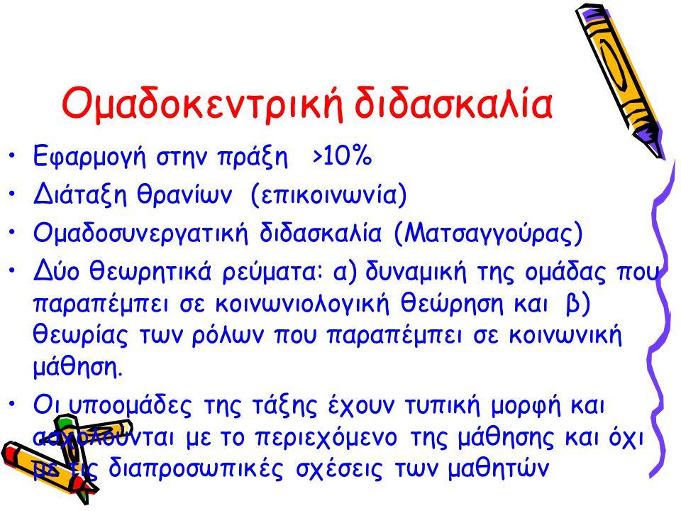 Oμαδοκεντρική διδασκαλία Εφαρμογή στην πράξη >10% Διάταξη θρανίων (επικοινωνία) Ομαδοσυνεργατική διδασκαλία (Ματσαγγούρας) Δύο θεωρητικά ρεύματα: α) δ