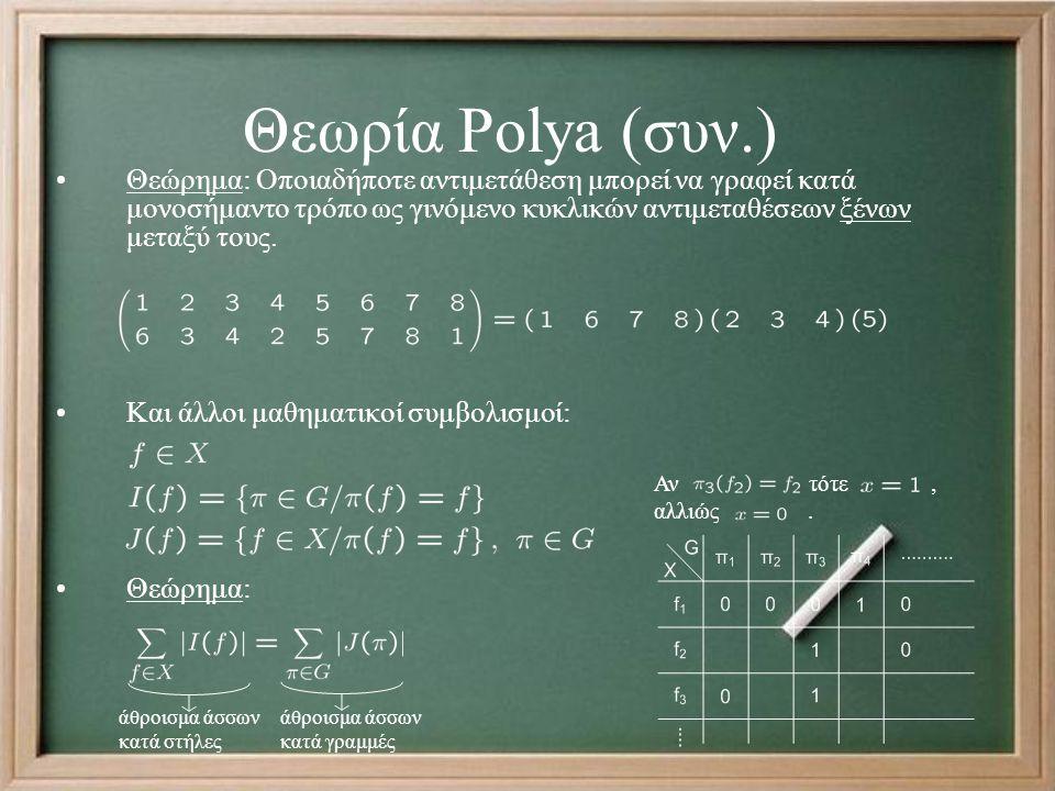 Θεωρία Polya (συν.) Θεώρημα: Οποιαδήποτε αντιμετάθεση μπορεί να γραφεί κατά μονοσήμαντο τρόπο ως γινόμενο κυκλικών αντιμεταθέσεων ξένων μεταξύ τους.