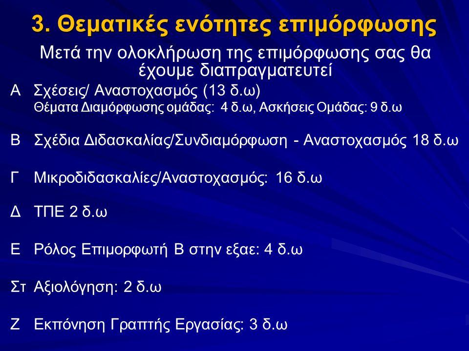 Μετά την ολοκλήρωση της επιμόρφωσης σας θα έχουμε διαπραγματευτεί ΑΣχέσεις/ Αναστοχασμός (13 δ.ω) Θέματα Διαμόρφωσης ομάδας: 4 δ.ω, Ασκήσεις Ομάδας: 9