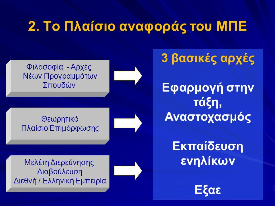 2. Το Πλαίσιο αναφοράς του ΜΠΕ Φιλοσοφία - Αρχές Νέων Προγραμμάτων Σπουδών Θεωρητικό Πλαίσιο Επιμόρφωσης Μελέτη Διερεύνησης Διαβούλευση Διεθνή / Ελλην