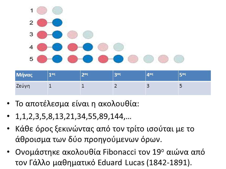 Μήνας1 ος 2 ος 3 ος 4 ος 5 ος Ζεύγη11235 Το αποτέλεσμα είναι η ακολουθία: 1,1,2,3,5,8,13,21,34,55,89,144,… Κάθε όρος ξεκινώντας από τον τρίτο ισούται με το άθροισμα των δύο προηγούμενων όρων.