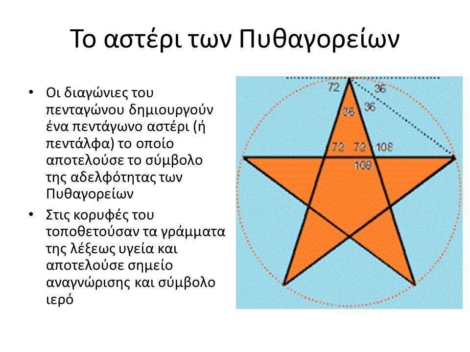 Το αστέρι των Πυθαγορείων Οι διαγώνιες του πενταγώνου δημιουργούν ένα πεντάγωνο αστέρι (ή πεντάλφα) το οποίο αποτελούσε το σύμβολο της αδελφότητας των Πυθαγορείων Στις κορυφές του τοποθετούσαν τα γράμματα της λέξεως υγεία και αποτελούσε σημείο αναγνώρισης και σύμβολο ιερό