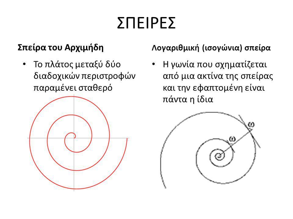 ΣΠΕΙΡΕΣ Σπείρα του Αρχιμήδη Το πλάτος μεταξύ δύο διαδοχικών περιστροφών παραμένει σταθερό Λογαριθμική (ισογώνια) σπείρα Η γωνία που σχηματίζεται από μια ακτίνα της σπείρας και την εφαπτομένη είναι πάντα η ίδια