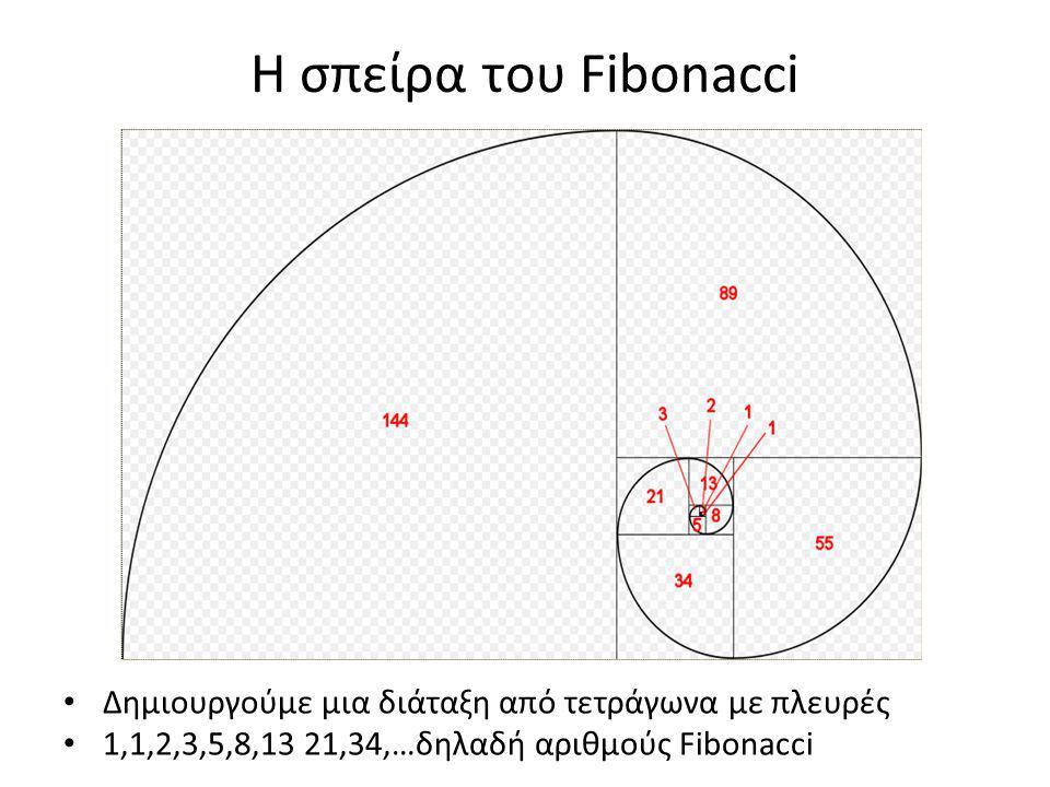 Η σπείρα του Fibonacci Δημιουργούμε μια διάταξη από τετράγωνα με πλευρές 1,1,2,3,5,8,13 21,34,…δηλαδή αριθμούς Fibonacci