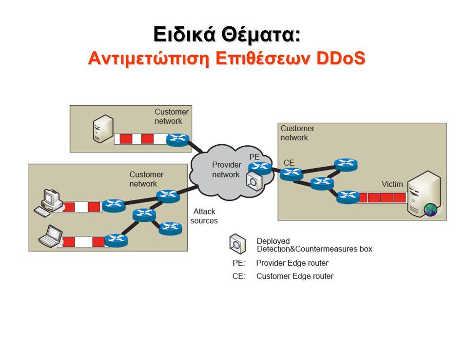 Ειδικά Θέματα: Αντιμετώπιση Επιθέσεων DDoS