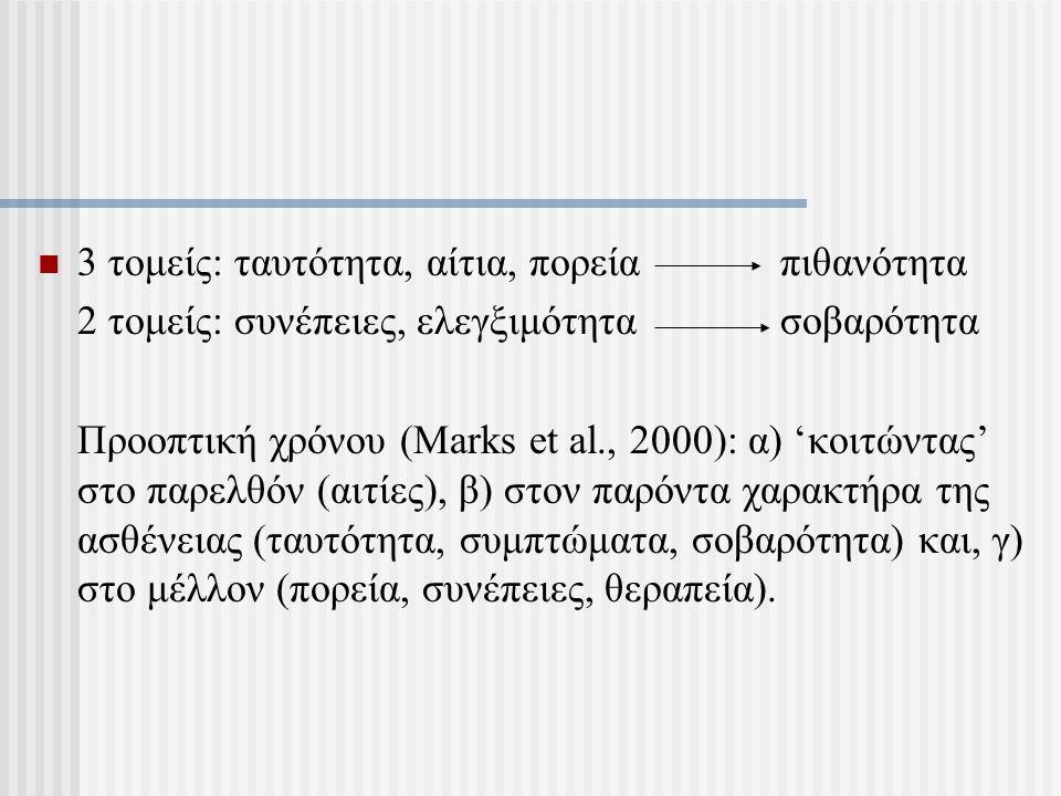 3 τομείς: ταυτότητα, αίτια, πορείαπιθανότητα 2 τομείς: συνέπειες, ελεγξιμότητασοβαρότητα Προοπτική χρόνου (Marks et al., 2000): α) 'κοιτώντας' στο παρ