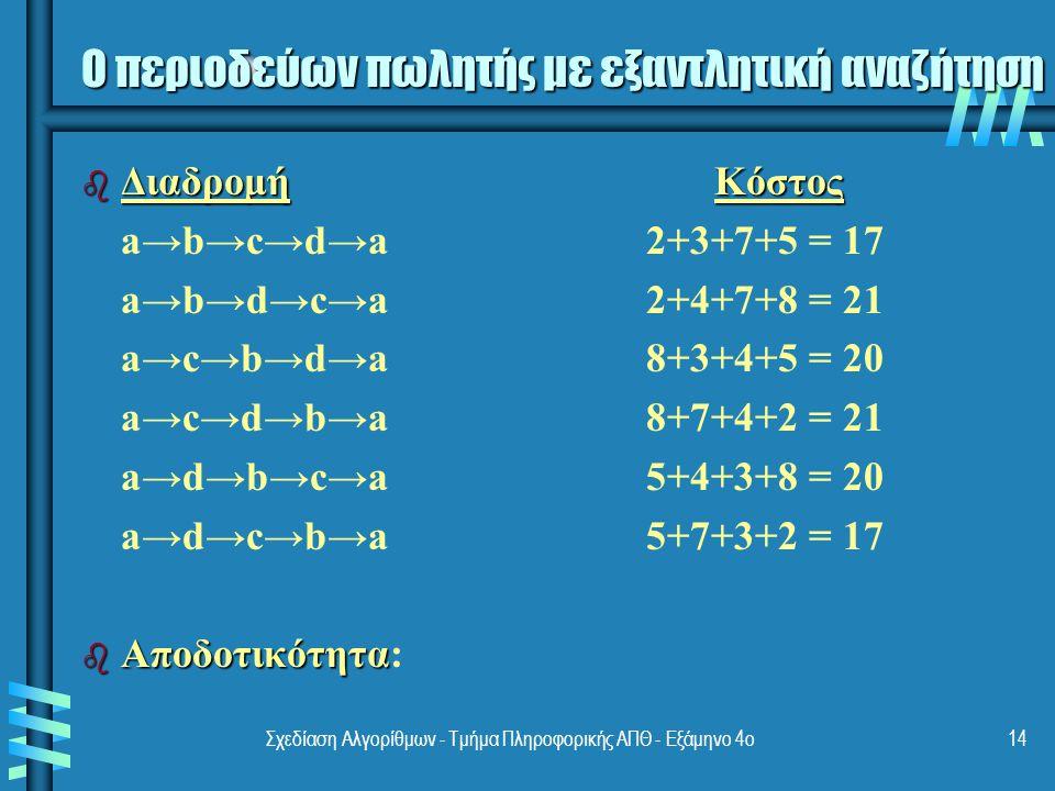 Σχεδίαση Αλγορίθμων - Τμήμα Πληροφορικής ΑΠΘ - Εξάμηνο 4ο14 Ο περιοδεύων πωλητής με εξαντλητική αναζήτηση b ΔιαδρομήΚόστος a→b→c→d→a 2+3+7+5 = 17 a→b→d→c→a 2+4+7+8 = 21 a→c→b→d→a 8+3+4+5 = 20 a→c→d→b→a 8+7+4+2 = 21 a→d→b→c→a 5+4+3+8 = 20 a→d→c→b→a 5+7+3+2 = 17 b Αποδοτικότητα b Αποδοτικότητα: