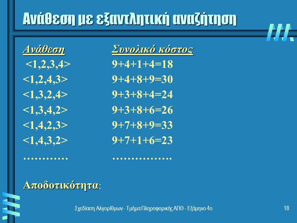 Σχεδίαση Αλγορίθμων - Τμήμα Πληροφορικής ΑΠΘ - Εξάμηνο 4ο18 Ανάθεση με εξαντλητική αναζήτηση ΑνάθεσηΣυνολικό κόστος 9+4+1+4=18 9+4+8+9=30 9+3+8+4=24 9+3+8+6=26 9+7+8+9=33 9+7+1+6=23 ……………………….
