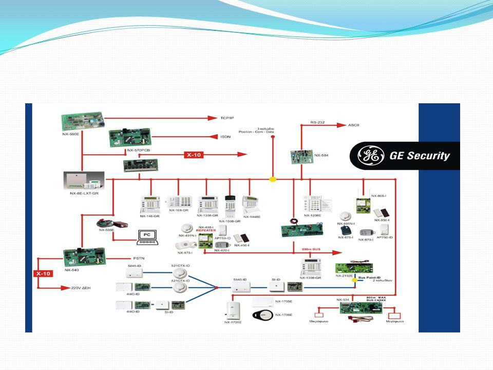 ΠΕΡΙΦΕΡΕΙΑΚΑ NX-216 Module επέκτασης 16 ζωνών για ΝΧ-8.