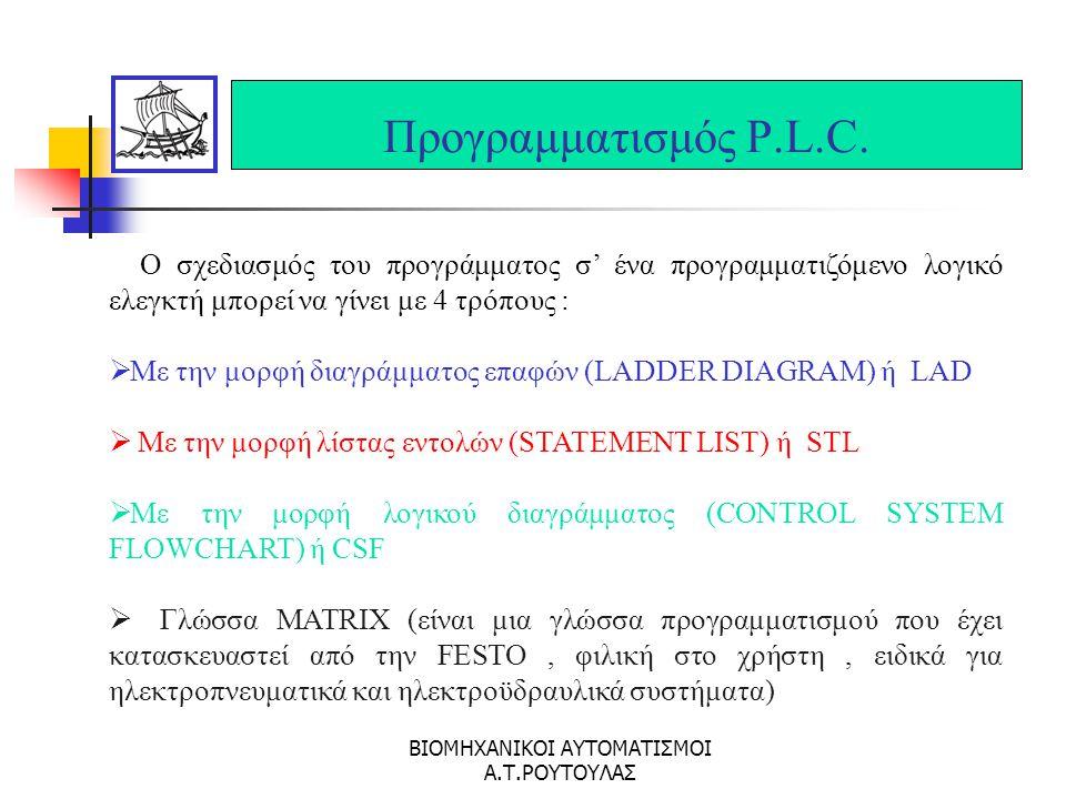 ΒΙΟΜΗΧΑΝΙΚΟΙ ΑΥΤΟΜΑΤΙΣΜΟΙ Α.Τ.ΡΟΥΤΟΥΛΑΣ Προγραμματιζόμενοι Λογικοί Ελεγκτές (P.L.C.) ΘΥΡΑ ΕΙΣΟΔΟΥ- ΕΠΙΚΟΙΝΩΝΙΑΣ Βρίσκεται πάνω στο PLC και χρησιμεύει για την σύνδεσή του με τον υπολογιστή ή το κοντρόλ.