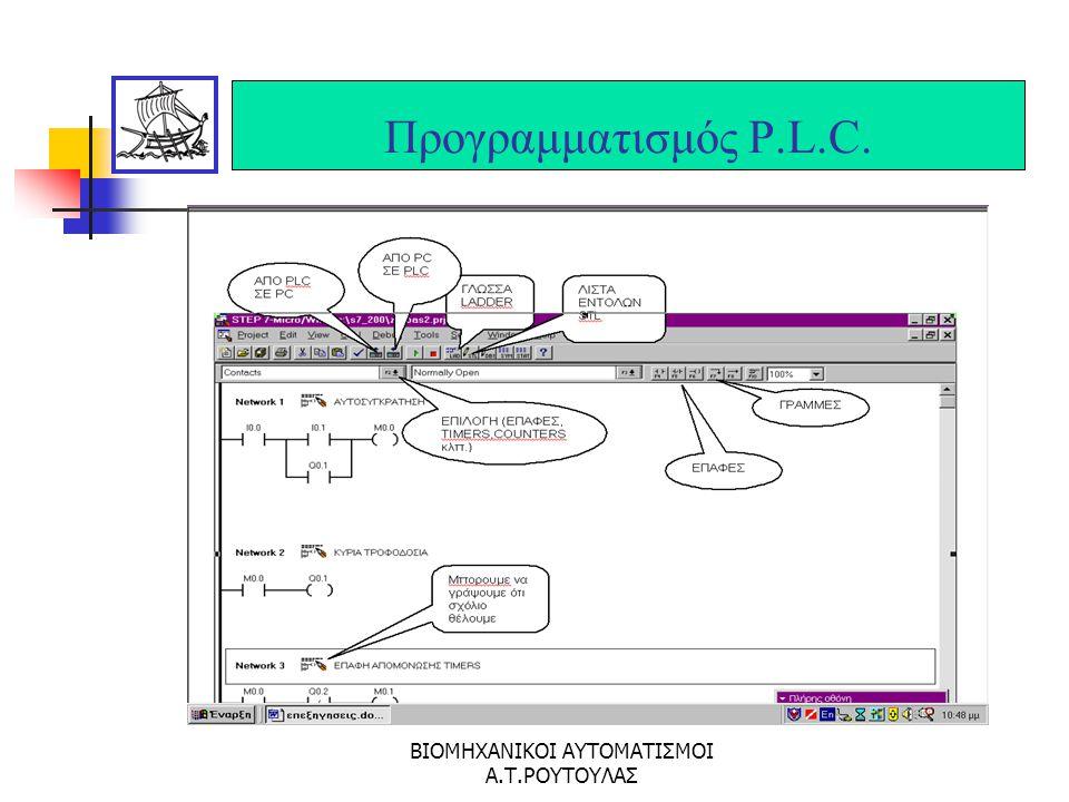 ΒΙΟΜΗΧΑΝΙΚΟΙ ΑΥΤΟΜΑΤΙΣΜΟΙ Α.Τ.ΡΟΥΤΟΥΛΑΣ Προγραμματισμός P.L.C.