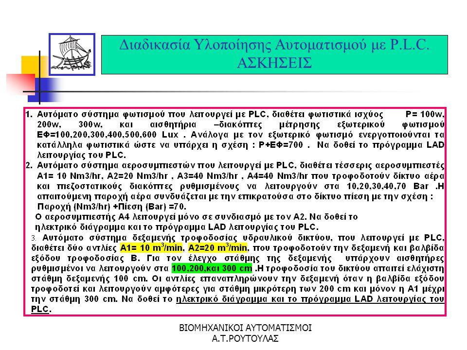 ΒΙΟΜΗΧΑΝΙΚΟΙ ΑΥΤΟΜΑΤΙΣΜΟΙ Α.Τ.ΡΟΥΤΟΥΛΑΣ Διαδικασία Υλοποίησης Αυτοματισμού με P.L.C. ΑΝΤΛΙΕΣ